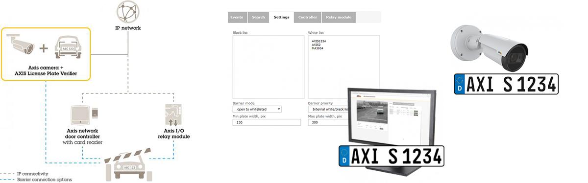AXIS P1445-LE-3 License Plate Verifier Kit