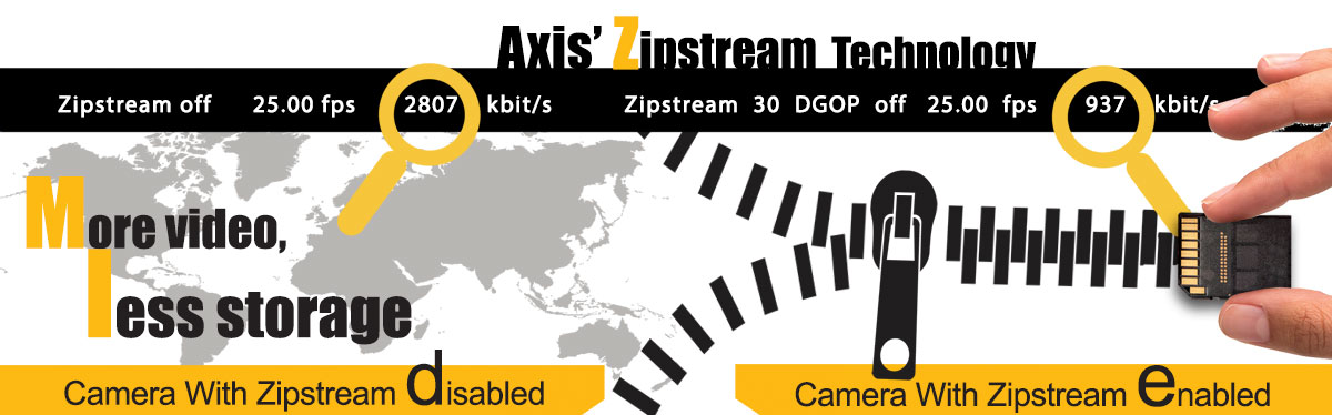Axis' Zipstream technology